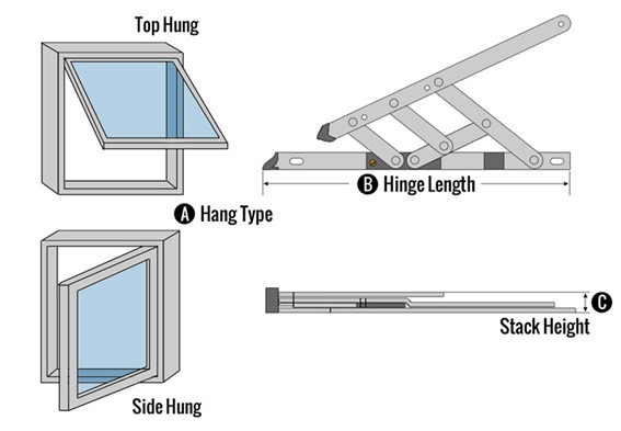 Replacement Hardware Your Go To Guide 187 Select Windows
